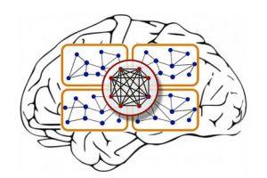 شبکههای عصبی مصنوعی – از صفر تا صد