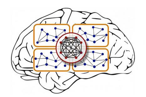 شبکههای عصبی مصنوعی – از صفر تا صد   مجله فرادرس