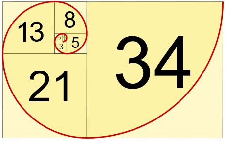 دنباله فیبوناچی در ریاضی