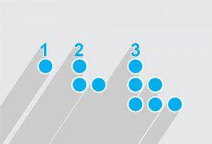دنباله اعداد مثلثی — به زبان ساده (+ دانلود فیلم آموزش رایگان)