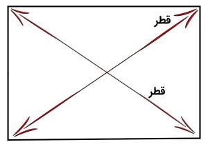 قطر مستطیل