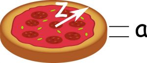محاسبهی حجم استوانه به روش پیتزا