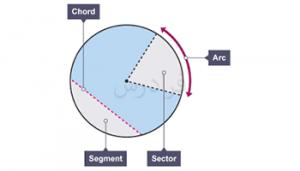 قطاع و مقطع دایره و محاسبات آن در هندسه — به زبان ساده (+ دانلود فیلم آموزش رایگان)