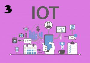 راهنمای جامع روشهای اتصال در اینترنت اشیا (Internet of Things) — بخش سوم: زیگبی (ZigBee)