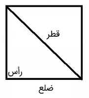 قطر دایره