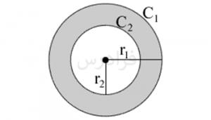 حلقه و محاسبات آن در هندسه — به زبان ساده (+ دانلود فیلم آموزش گام به گام)