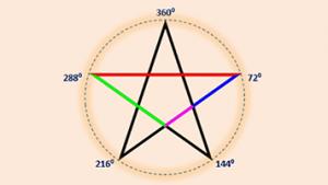 آشنایی با ستاره پنج رأس — به زبان ساده (+ دانلود فیلم آموزش رایگان)