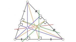 آشنایی با مرکز مثلث — به زبان ساده (+ دانلود فیلم آموزش رایگان)