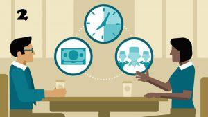 چگونه با مشتریان که نمیخواهیم از دست بدهیم مذاکره کنیم — بخش دوم