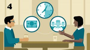 چگونه با مشتریان که نمیخواهیم از دست بدهیم مذاکره کنیم — بخش چهارم