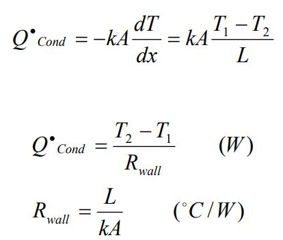thermal resistance concepts