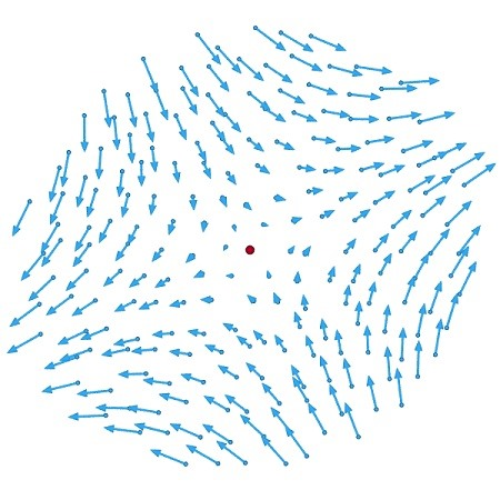 بخش بدون اثر S(p,t)(r) در تانسور نرخ کرنش