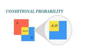 احتمال شرطی (Conditional Probability) — اصول و شیوه محاسبه (+دانلود فیلم آموزش رایگان)