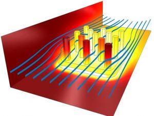 انتقال حرارت جابجایی — از صفر تا صد
