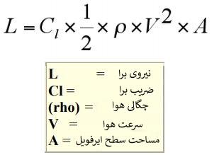 lift-coefficient