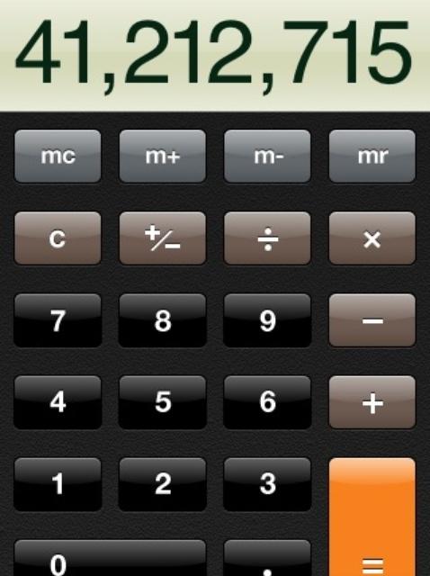 ویژگیهای عددی