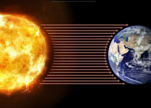 انتقال حرارت تشعشعی — از صفر تا صد