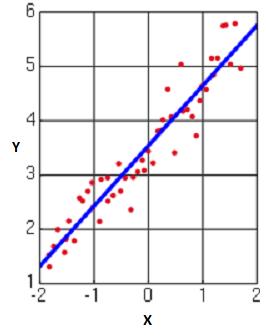 simple-regression