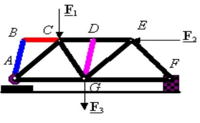 خرپای صفر نیرویی