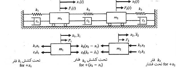 vibration-system