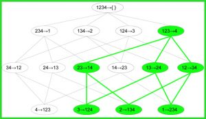 الگوریتم اپریوری (Apriori) — راهنمای ساده و سریع