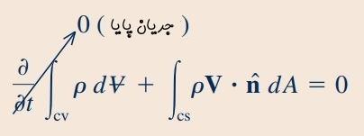 معادله انتقال رینولدز