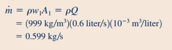 دبی جرمی در مکانیک سیالات