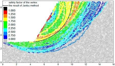 نمونهای از تحلیل پایداری شیب با استفاده کدهای جریان ذرات دوبعدی (PFC2D)