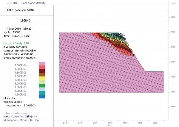 نمونهای از تحلیل پایداری شیب با استفاده نرمافزار UDEC