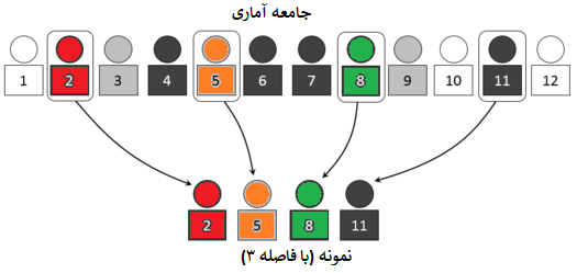Systematic_sampling