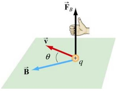 charge-magnetic-field.JPG