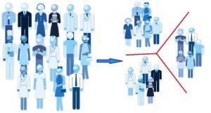 روش های ارزیابی نتایج خوشه بندی (Clustering Performance) — معیارهای درونی (Internal Index)