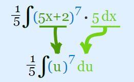 integration-substitution-12