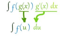 integration-substitution-5