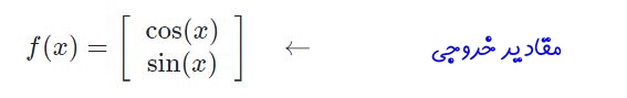 multivariable function-1