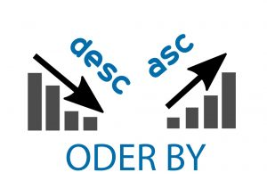 عبارت های ORDER BY و TOP در SQL — راهنمای جامع