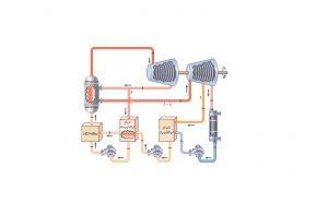 بازیاب و گرمایش مجدد در سیکل رانکین (Rankine Cycle) — آموزش سریع و ساده