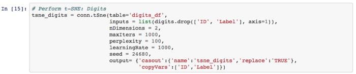 اجرای الگوریتم t-SNE روی مجموعه داده Digits