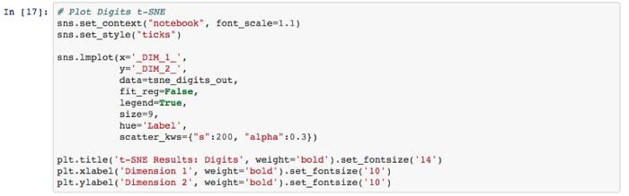 نمایش نتایج خروجی برای مجموعه داده Digits