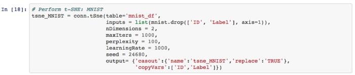 اجرای t-SNE روی مجموعه داده MNIST