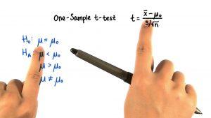 آزمون فرض میانگین جامعه در آمار — به زبان ساده