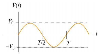 AC-Current-2