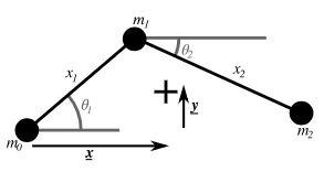 مرکز جرم چند جسم در حالت کلی