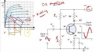 تقویت کننده امیتر مشترک (Common Emitter Amplifier) — مفاهیم پایه