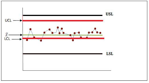 Control-limits-vs-Specification-lack