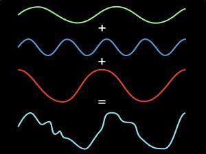 سری فوریه (Fourier Series) — به زبان ساده