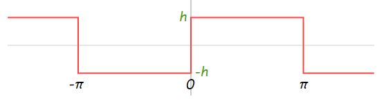 موج مربعی
