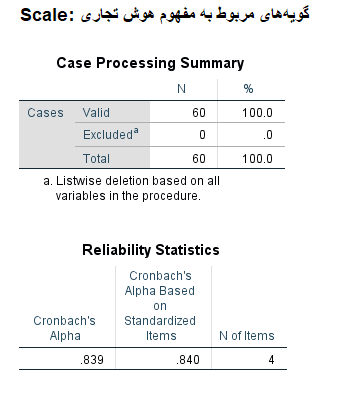 alpha cronbach calculation output1