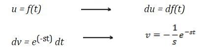 derivative-Laplace