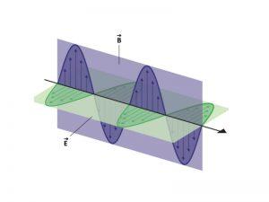 امواج الکترومغناطیسی — از صفر تا صد